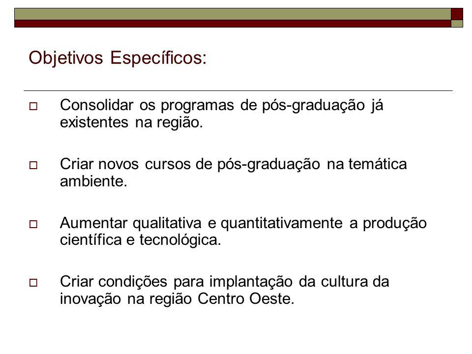 Objetivos Específicos: Consolidar os programas de pós-graduação já existentes na região.