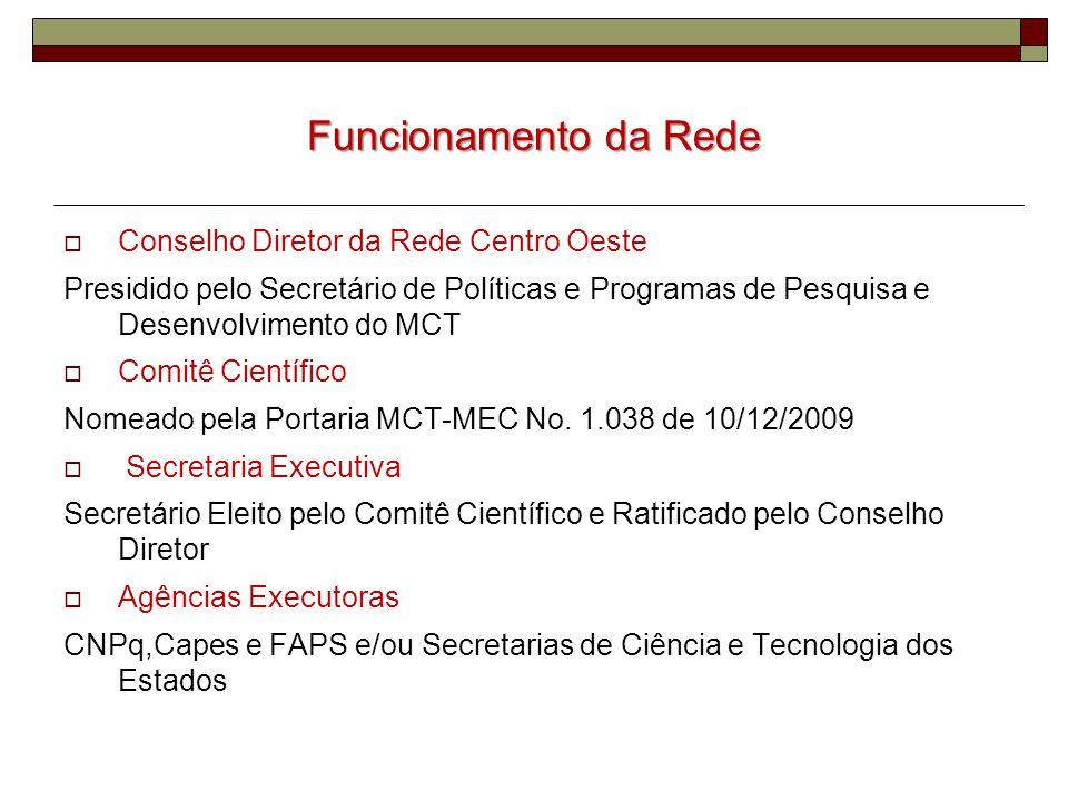 Funcionamento da Rede Conselho Diretor da Rede Centro Oeste Presidido pelo Secretário de Políticas e Programas de Pesquisa e Desenvolvimento do MCT Comitê Científico Nomeado pela Portaria MCT-MEC No.
