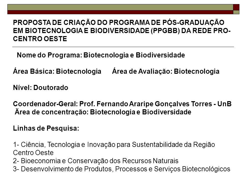 PROPOSTA DE CRIAÇÃO DO PROGRAMA DE PÓS-GRADUAÇÃO EM BIOTECNOLOGIA E BIODIVERSIDADE (PPGBB) DA REDE PRO- CENTRO OESTE Nome do Programa: Biotecnologia e Biodiversidade Área Básica: Biotecnologia Área de Avaliação: Biotecnologia Nível: Doutorado Coordenador-Geral: Prof.