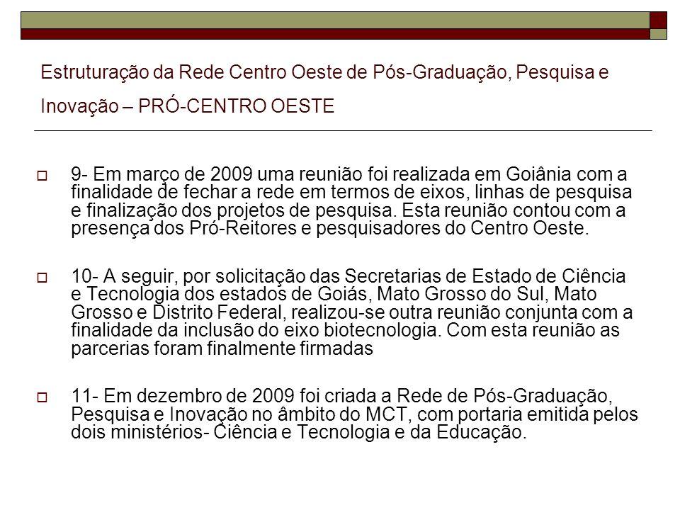 Estruturação da Rede Centro Oeste de Pós-Graduação, Pesquisa e Inovação – PRÓ-CENTRO OESTE 9- Em março de 2009 uma reunião foi realizada em Goiânia com a finalidade de fechar a rede em termos de eixos, linhas de pesquisa e finalização dos projetos de pesquisa.