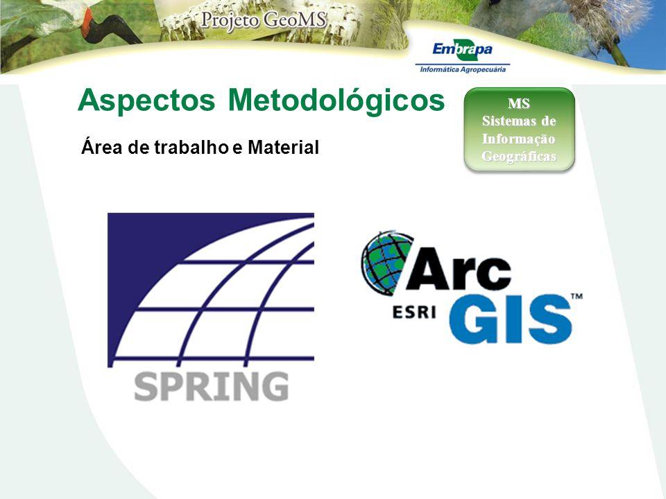 Aspectos Metodológicos Área de trabalho e Material MS Sistemas de Informação Geográficas MS