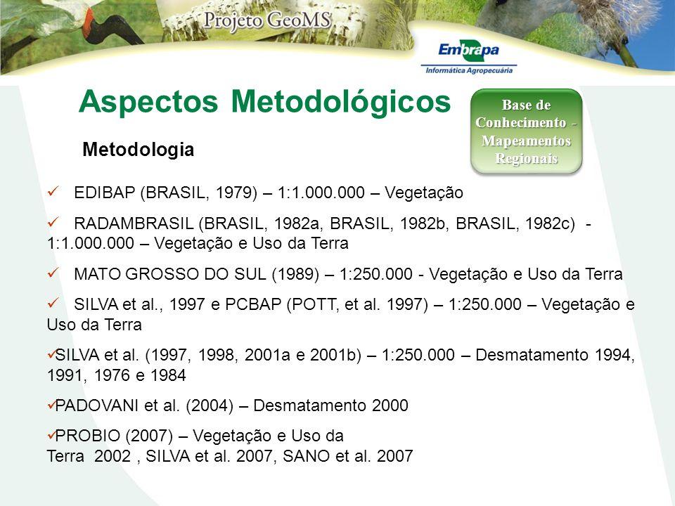 Aspectos Metodológicos Metodologia Base de Conhecimento - Mapeamentos Regionais EDIBAP (BRASIL, 1979) – 1:1.000.000 – Vegetação RADAMBRASIL (BRASIL, 1