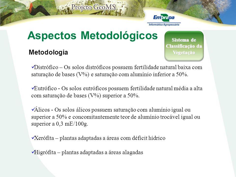 Aspectos Metodológicos Metodologia Sistema de Classificação da Vegetação Distrófico – Os solos distróficos possuem fertilidade natural baixa com satur
