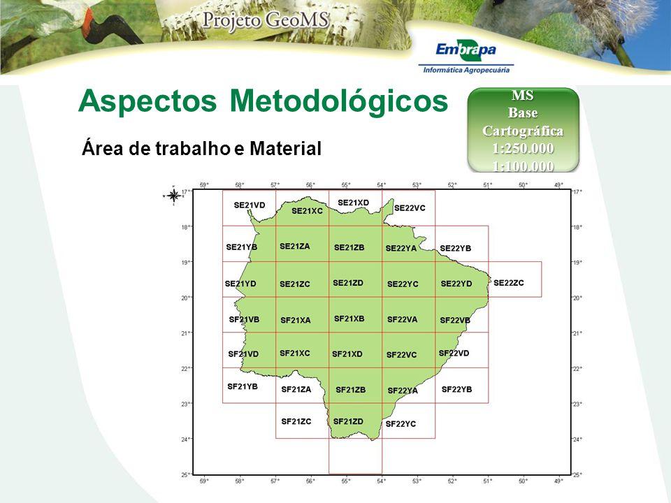 Aspectos Metodológicos Metodologia Fases do Mapeamento Laboratório