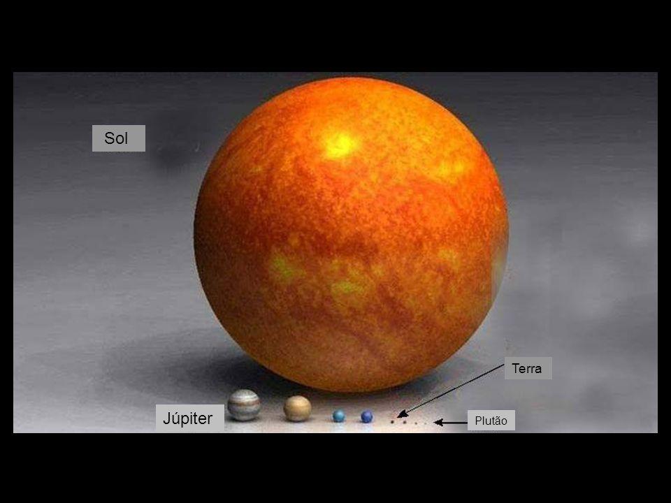 Terra Plutão Júpiter Saturno Urano Neptuno