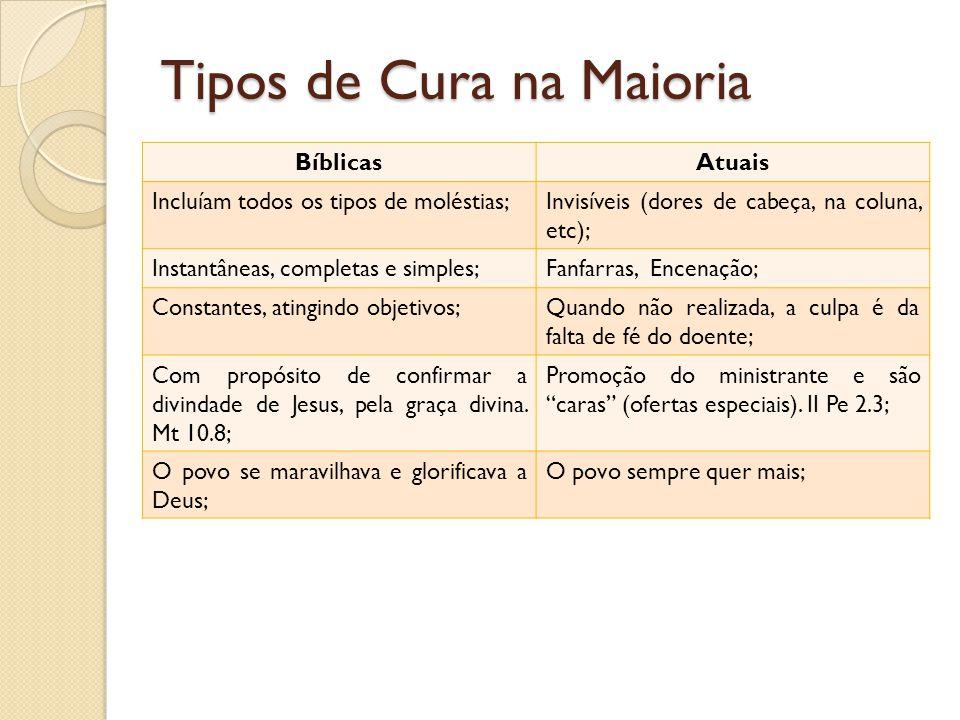 Tipos de Cura na Maioria BíblicasAtuais Incluíam todos os tipos de moléstias;Invisíveis (dores de cabeça, na coluna, etc); Instantâneas, completas e s