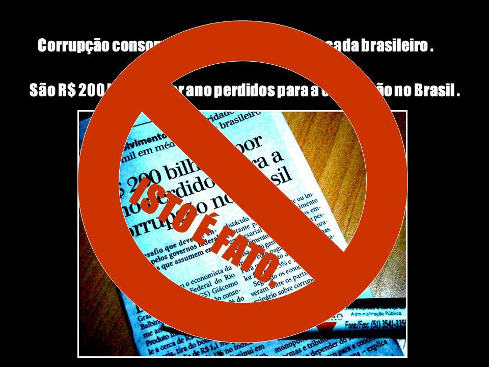Corrupção consome R$1,1 mil em média de cada brasileiro.