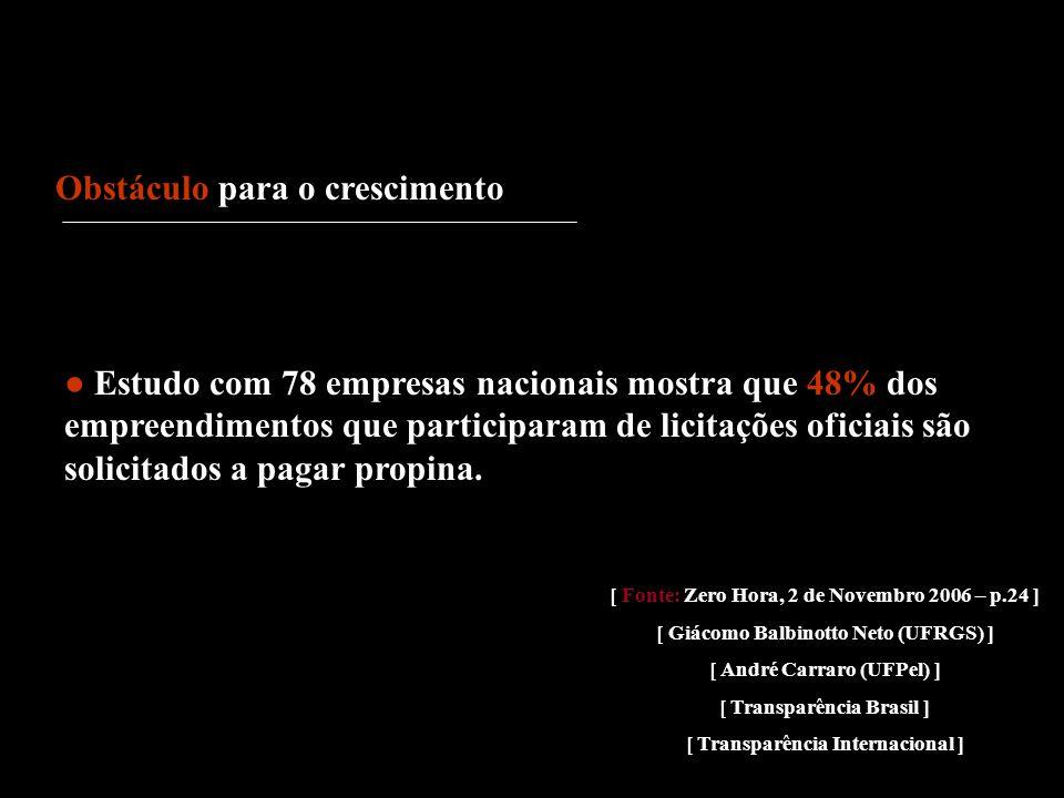 A Importância do Controle Interno na Gestão Municipal Quanto a Orientação Preventiva - 2 Acompanhamento mensal da Despesa com Pessoal x RCL.