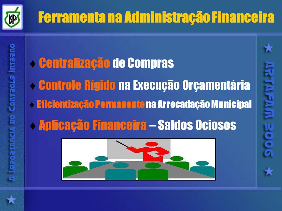 Ferramenta na Administração Financeira Centralização de Compras Controle Rígido na Execução Orçamentária Eficientização Permanente na Arrecadação Municipal Aplicação Financeira – Saldos Ociosos