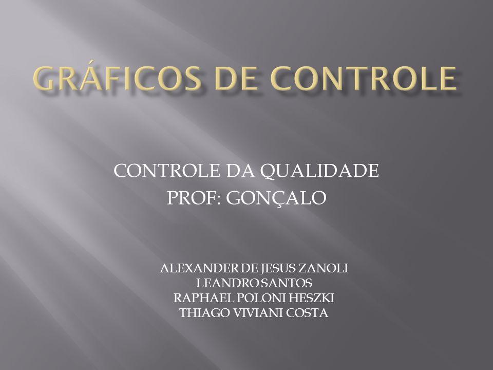 CONTROLE DA QUALIDADE PROF: GONÇALO ALEXANDER DE JESUS ZANOLI LEANDRO SANTOS RAPHAEL POLONI HESZKI THIAGO VIVIANI COSTA