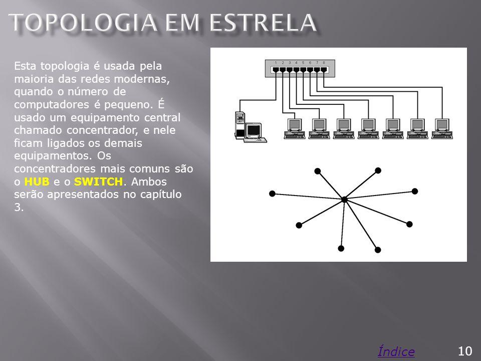 Esta topologia é usada pela maioria das redes modernas, quando o número de computadores é pequeno. É usado um equipamento central chamado concentrador