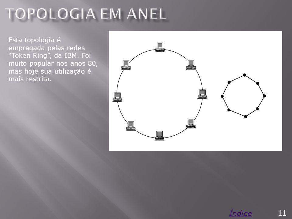 Esta topologia é empregada pelas redes Token Ring, da IBM. Foi muito popular nos anos 80, mas hoje sua utilização é mais restrita. 11 Índice