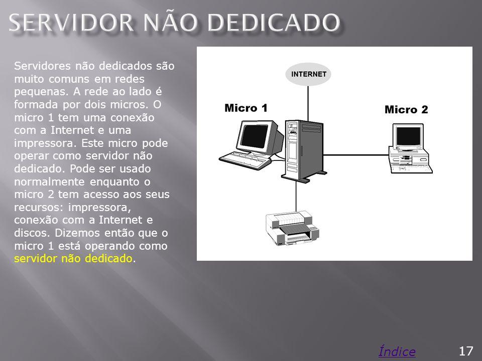 Servidores não dedicados são muito comuns em redes pequenas. A rede ao lado é formada por dois micros. O micro 1 tem uma conexão com a Internet e uma