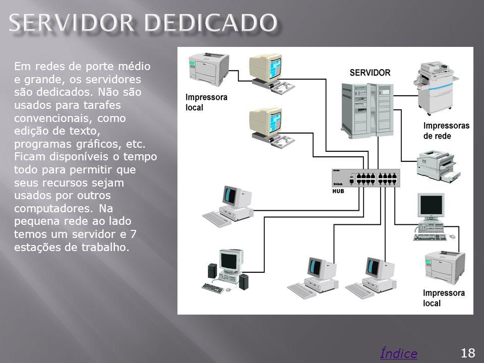 Em redes de porte médio e grande, os servidores são dedicados. Não são usados para tarafes convencionais, como edição de texto, programas gráficos, et