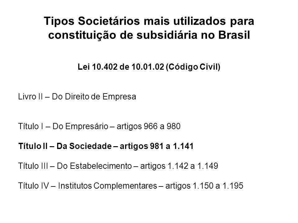 Tipos Societários mais utilizados para constituição de subsidiária no Brasil Lei 10.402 de 10.01.02 (Código Civil) Livro II – Do Direito de Empresa Tí