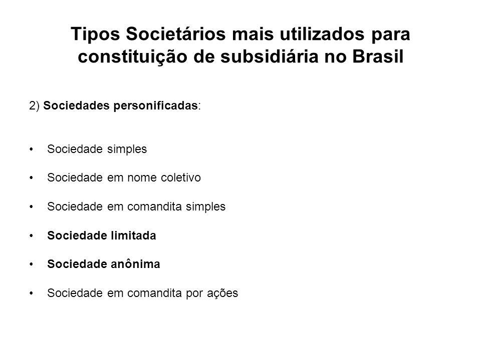 Tipos Societários mais utilizados para constituição de subsidiária no Brasil 2) Sociedades personificadas: Sociedade simples Sociedade em nome coletiv