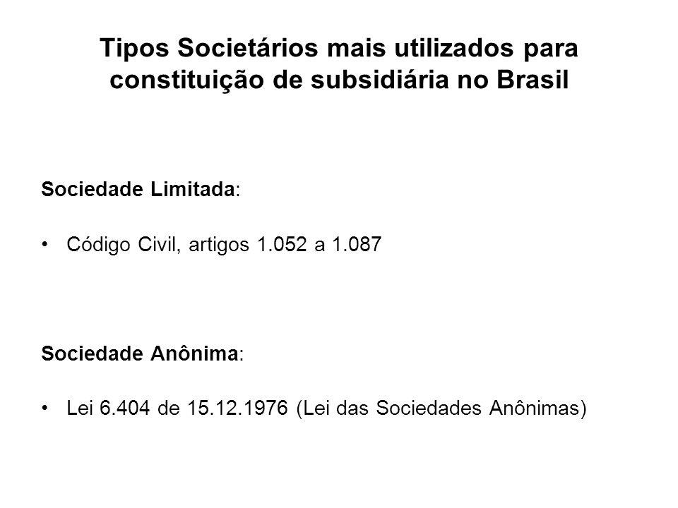 Tipos Societários mais utilizados para constituição de subsidiária no Brasil Sociedade Limitada: Código Civil, artigos 1.052 a 1.087 Sociedade Anônima