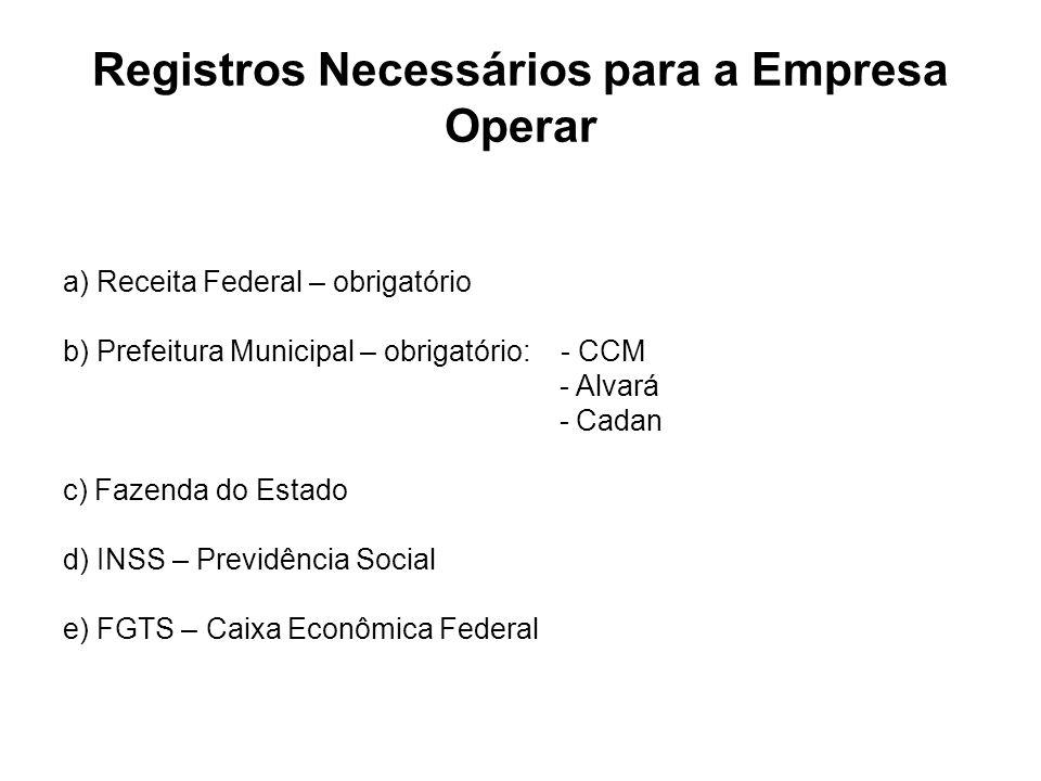 Registros Necessários para a Empresa Operar a) Receita Federal – obrigatório b) Prefeitura Municipal – obrigatório: - CCM - Alvará - Cadan c) Fazenda