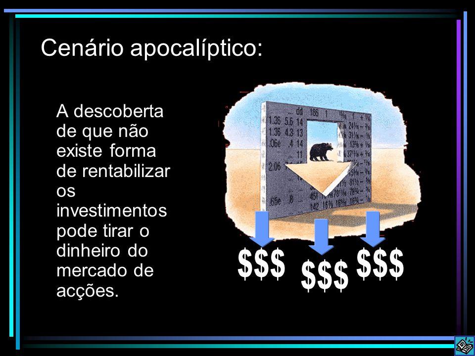 Cenário apocalíptico: A descoberta de que não existe forma de rentabilizar os investimentos pode tirar o dinheiro do mercado de acções.