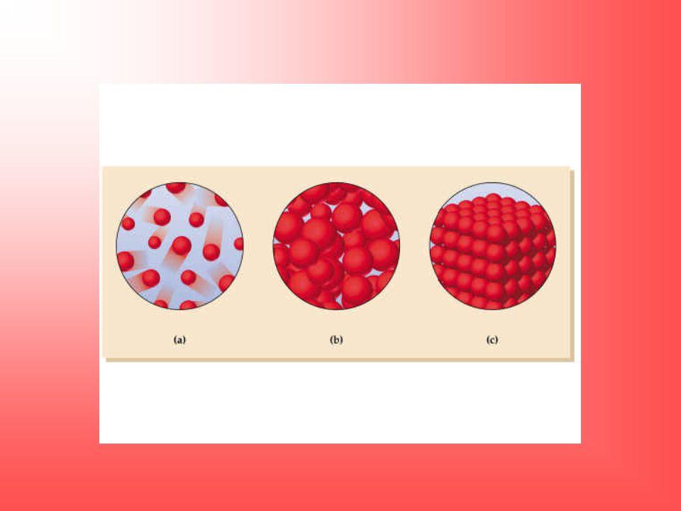 A isoterma acima ilustra outra observação de Boyle: o volume de um gás tende ao infinito quando a pressão tende a zero; e o volume tende a zero quando a pressão tende ao infinito.