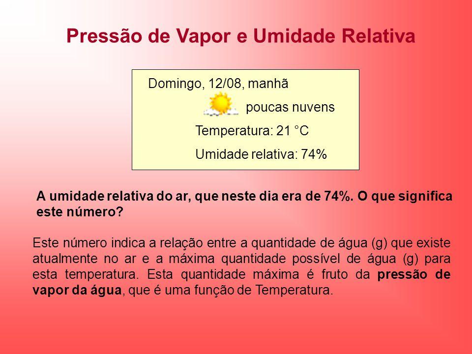 Pressão de Vapor e Umidade Relativa A umidade relativa do ar, que neste dia era de 74%. O que significa este número? Este número indica a relação entr
