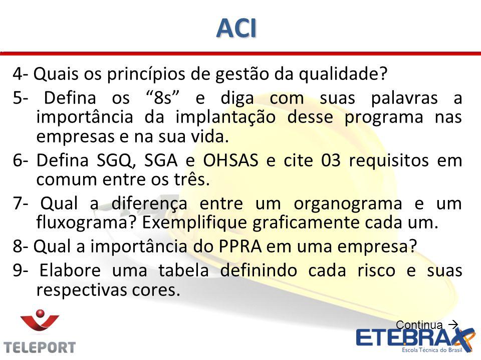 ACI 4- Quais os princípios de gestão da qualidade? 5- Defina os 8s e diga com suas palavras a importância da implantação desse programa nas empresas e