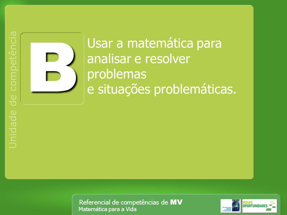 Referencial de competências de MV Matemática para a Vida Usar a matemática para analisar e resolver problemas e situações problemáticas. Unidade de co