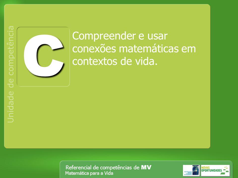 Referencial de competências de MV Matemática para a Vida Compreender e usar conexões matemáticas em contextos de vida. Unidade de competência C