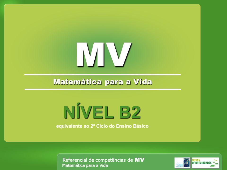Referencial de competências de MV Matemática para a Vida Actividades a desenvolver para a área de MV As 24 horas de um dia Construção de um poliedro Actividade de investigação Horário Atenção: Todas as actividades devem estar relacionadas com a sua vida profissional, pessoal e social.