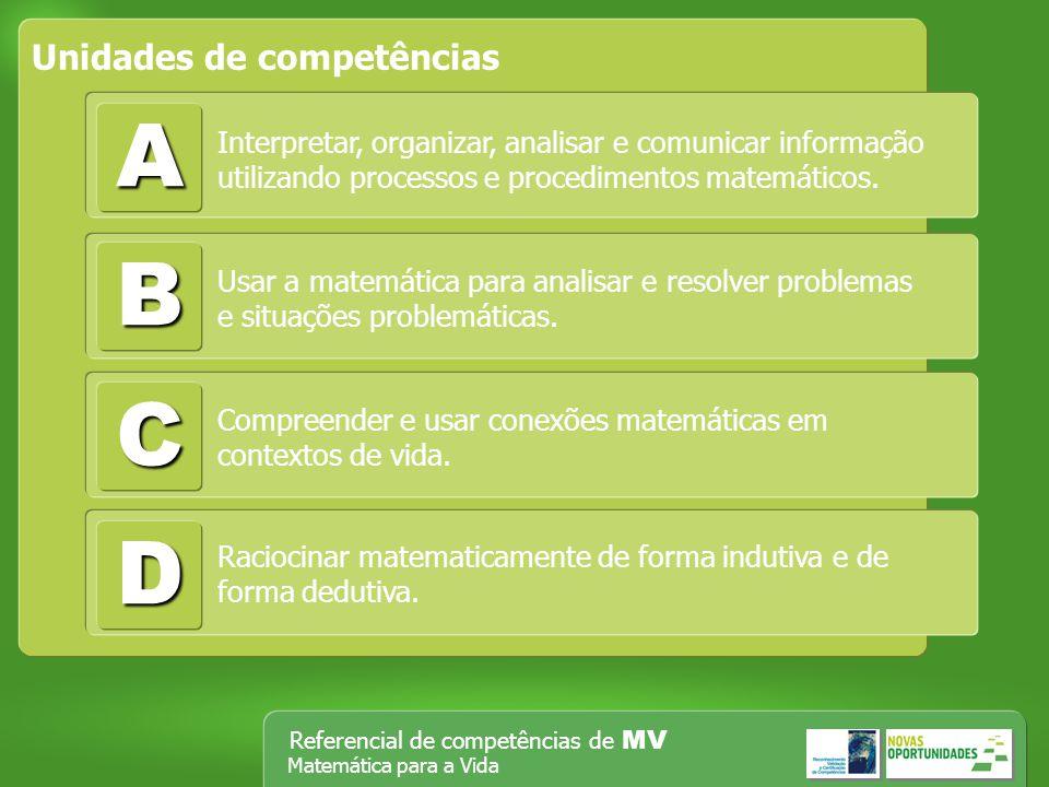 Referencial de competências de MV Matemática para a Vida A Unidades de competências B C D Interpretar, organizar, analisar e comunicar informação util