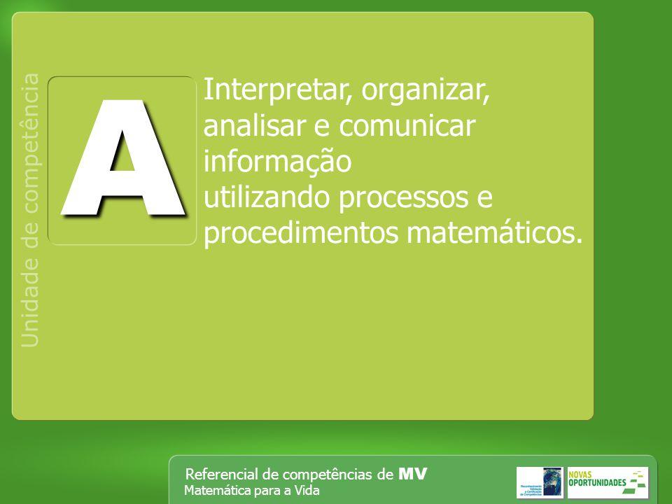 Referencial de competências de MV Matemática para a Vida Interpretar, organizar, analisar e comunicar informação utilizando processos e procedimentos