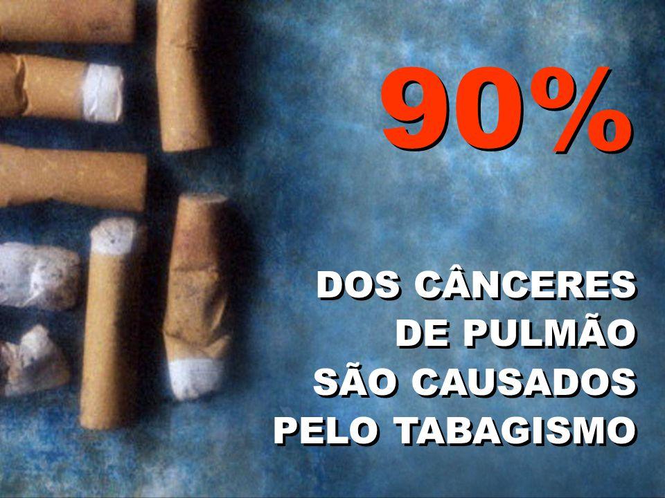90% DOS CÂNCERES DE PULMÃO SÃO CAUSADOS PELO TABAGISMO 90% DOS CÂNCERES DE PULMÃO SÃO CAUSADOS PELO TABAGISMO