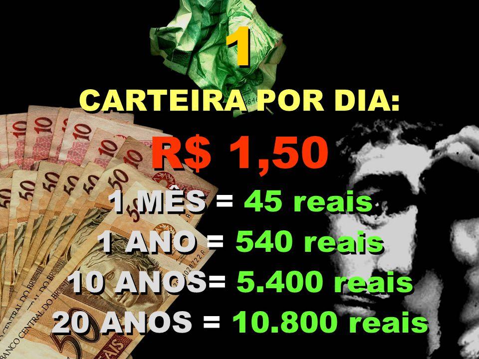 1 CARTEIRA POR DIA: R$ 1,50 1 MÊS = 45 reais 1 ANO = 540 reais 10 ANOS= 5.400 reais 20 ANOS = 10.800 reais 1 CARTEIRA POR DIA: R$ 1,50 1 MÊS = 45 reais 1 ANO = 540 reais 10 ANOS= 5.400 reais 20 ANOS = 10.800 reais