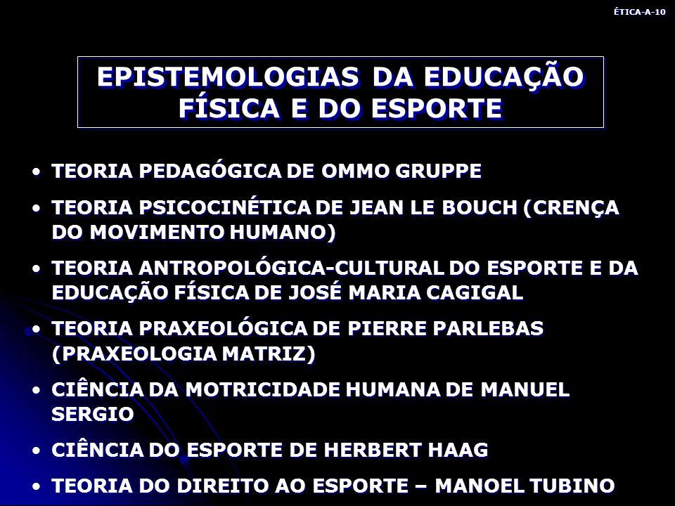 EPISTEMOLOGIAS DA EDUCAÇÃO FÍSICA E DO ESPORTE TEORIA PEDAGÓGICA DE OMMO GRUPPETEORIA PEDAGÓGICA DE OMMO GRUPPE TEORIA PSICOCINÉTICA DE JEAN LE BOUCH (CRENÇA DO MOVIMENTO HUMANO)TEORIA PSICOCINÉTICA DE JEAN LE BOUCH (CRENÇA DO MOVIMENTO HUMANO) TEORIA ANTROPOLÓGICA-CULTURAL DO ESPORTE E DA EDUCAÇÃO FÍSICA DE JOSÉ MARIA CAGIGALTEORIA ANTROPOLÓGICA-CULTURAL DO ESPORTE E DA EDUCAÇÃO FÍSICA DE JOSÉ MARIA CAGIGAL TEORIA PRAXEOLÓGICA DE PIERRE PARLEBAS (PRAXEOLOGIA MATRIZ)TEORIA PRAXEOLÓGICA DE PIERRE PARLEBAS (PRAXEOLOGIA MATRIZ) CIÊNCIA DA MOTRICIDADE HUMANA DE MANUEL SERGIOCIÊNCIA DA MOTRICIDADE HUMANA DE MANUEL SERGIO CIÊNCIA DO ESPORTE DE HERBERT HAAGCIÊNCIA DO ESPORTE DE HERBERT HAAG TEORIA DO DIREITO AO ESPORTE – MANOEL TUBINOTEORIA DO DIREITO AO ESPORTE – MANOEL TUBINO ÉTICA-A-10