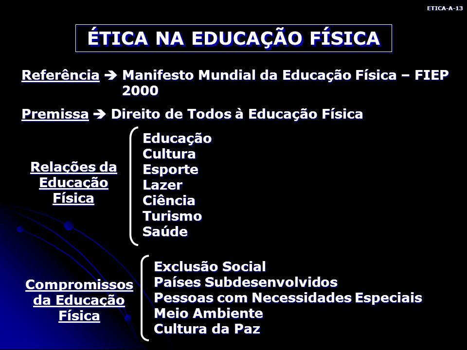 ÉTICA NA EDUCAÇÃO FÍSICA Referência Manifesto Mundial da Educação Física – FIEP 2000 Premissa Direito de Todos à Educação Física Relações da Educação Física Compromissos da Educação Física EducaçãoCulturaEsporteLazerCiênciaTurismoSaúde Exclusão Social Países Subdesenvolvidos Pessoas com Necessidades Especiais Meio Ambiente Cultura da Paz ETICA-A-13