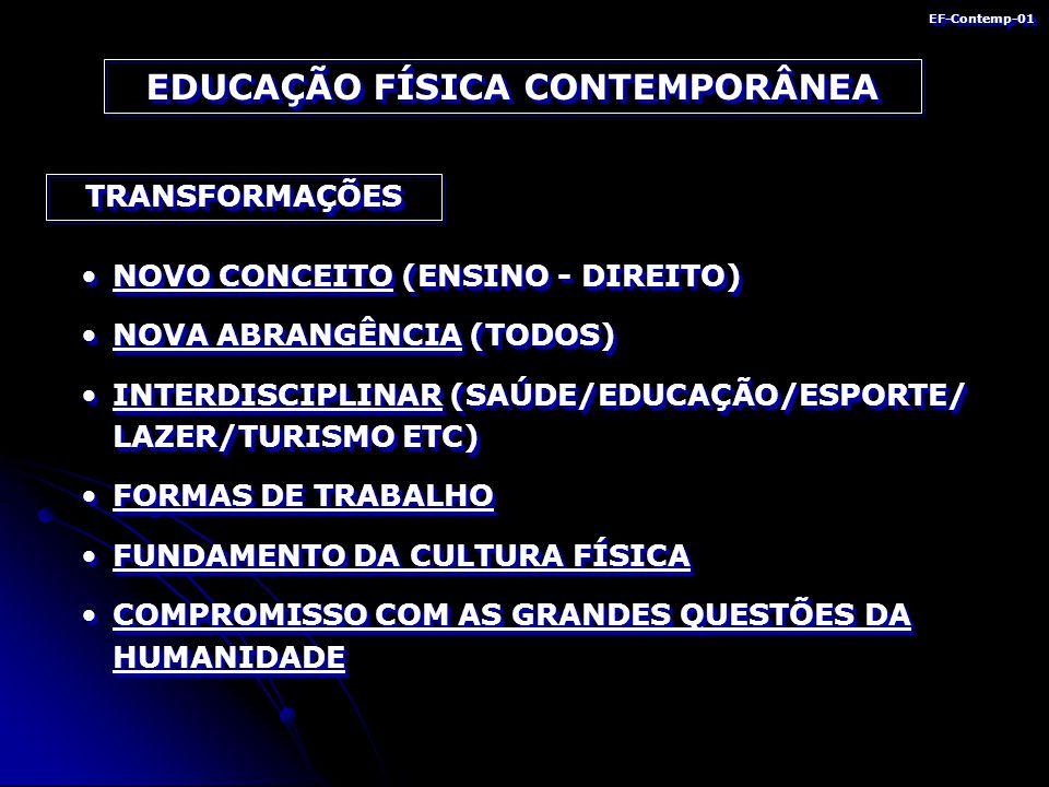EF-Contemp-01EF-Contemp-01 EDUCAÇÃO FÍSICA CONTEMPORÂNEA TRANSFORMAÇÕESTRANSFORMAÇÕES NOVO CONCEITO (ENSINO - DIREITO)NOVO CONCEITO (ENSINO - DIREITO) NOVA ABRANGÊNCIA (TODOS)NOVA ABRANGÊNCIA (TODOS) INTERDISCIPLINAR (SAÚDE/EDUCAÇÃO/ESPORTE/ LAZER/TURISMO ETC)INTERDISCIPLINAR (SAÚDE/EDUCAÇÃO/ESPORTE/ LAZER/TURISMO ETC) FORMAS DE TRABALHOFORMAS DE TRABALHO FUNDAMENTO DA CULTURA FÍSICAFUNDAMENTO DA CULTURA FÍSICA COMPROMISSO COM AS GRANDES QUESTÕES DA HUMANIDADECOMPROMISSO COM AS GRANDES QUESTÕES DA HUMANIDADE NOVO CONCEITO (ENSINO - DIREITO)NOVO CONCEITO (ENSINO - DIREITO) NOVA ABRANGÊNCIA (TODOS)NOVA ABRANGÊNCIA (TODOS) INTERDISCIPLINAR (SAÚDE/EDUCAÇÃO/ESPORTE/ LAZER/TURISMO ETC)INTERDISCIPLINAR (SAÚDE/EDUCAÇÃO/ESPORTE/ LAZER/TURISMO ETC) FORMAS DE TRABALHOFORMAS DE TRABALHO FUNDAMENTO DA CULTURA FÍSICAFUNDAMENTO DA CULTURA FÍSICA COMPROMISSO COM AS GRANDES QUESTÕES DA HUMANIDADECOMPROMISSO COM AS GRANDES QUESTÕES DA HUMANIDADE
