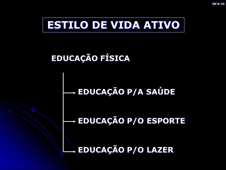 ESTILO DE VIDA ATIVO EDUCAÇÃO FÍSICA EDUCAÇÃO P/A SAÚDE EDUCAÇÃO P/O ESPORTE EDUCAÇÃO P/O LAZER QV-A-26