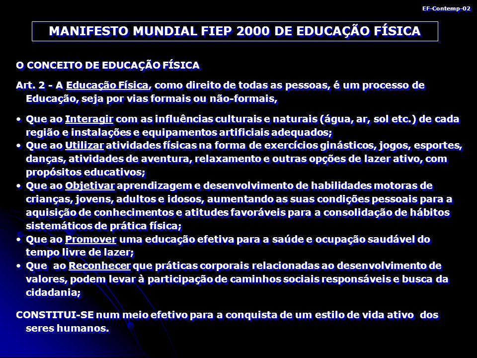 EF-Contemp-03 ABRANGÊNCIA DA EDUCAÇÃO FÍSICA CONTEMPORÂNEA ANTES ATUAL (como Direito) Principalmente ESCOLAS PARA TODOS Crianças (Escola e fora da Escola)Crianças (Escola e fora da Escola) JovensJovens AdultosAdultos DeficientesDeficientes IdososIdososetc