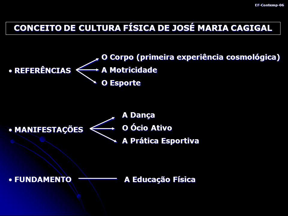 EF-Contemp-06 CONCEITO DE CULTURA FÍSICA DE JOSÉ MARIA CAGIGAL REFERÊNCIASREFERÊNCIAS MANIFESTAÇÕESMANIFESTAÇÕES FUNDAMENTOFUNDAMENTO O Corpo (primeira experiência cosmológica) A Motricidade O Esporte A Dança O Ócio Ativo A Prática Esportiva A Educação Física