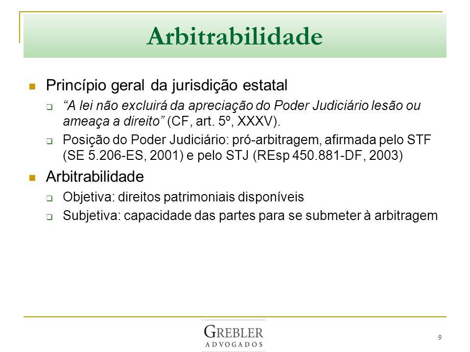 Fonte Legal da Arbitragem Lei nº 9.307, de 23/9/1996 (Lei Brasileira de Arbitragem) Art.