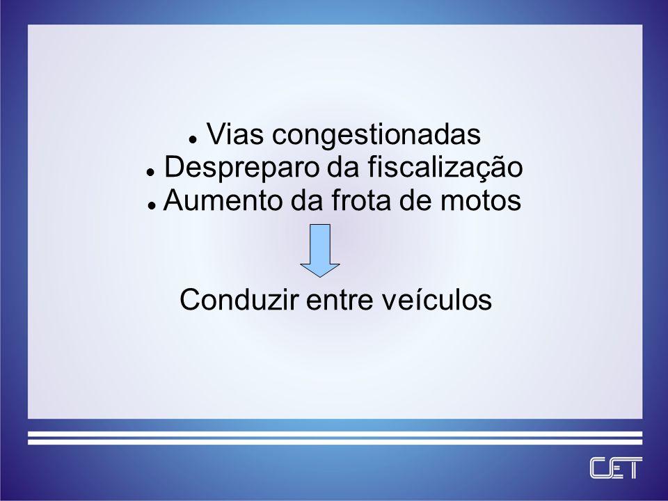 Vias congestionadas Despreparo da fiscalização Aumento da frota de motos Conduzir entre veículos