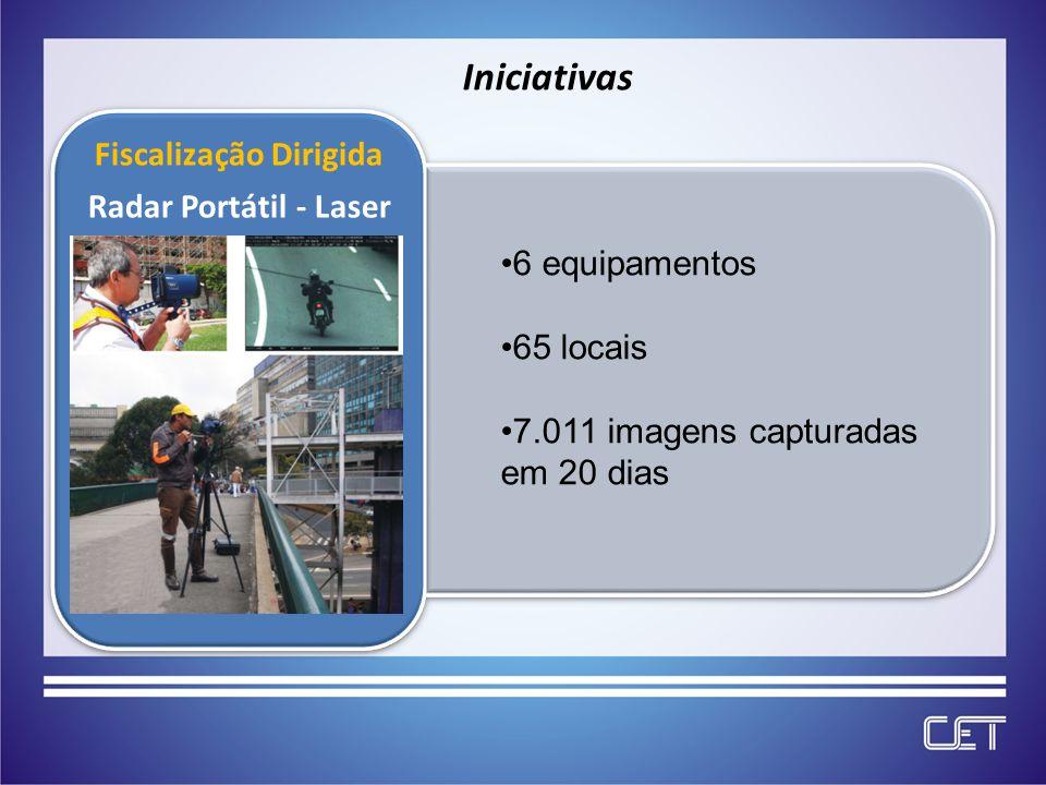 Iniciativas 6 equipamentos 65 locais 7.011 imagens capturadas em 20 dias