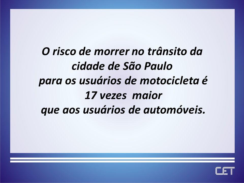 O risco de morrer no trânsito da cidade de São Paulo para os usuários de motocicleta é 17 vezes maior que aos usuários de automóveis.