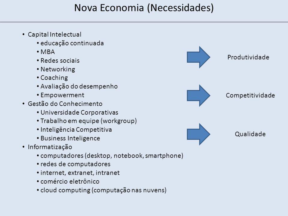 Nova Economia (Necessidades) Capital Intelectual educação continuada MBA Redes sociais Networking Coaching Avaliação do desempenho Empowerment Gestão