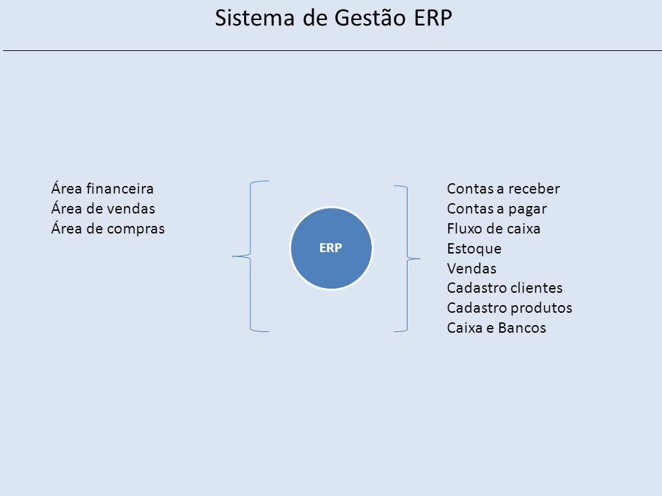 Sistema de Gestão ERP ERP Contas a receber Contas a pagar Fluxo de caixa Estoque Vendas Cadastro clientes Cadastro produtos Caixa e Bancos Área financ