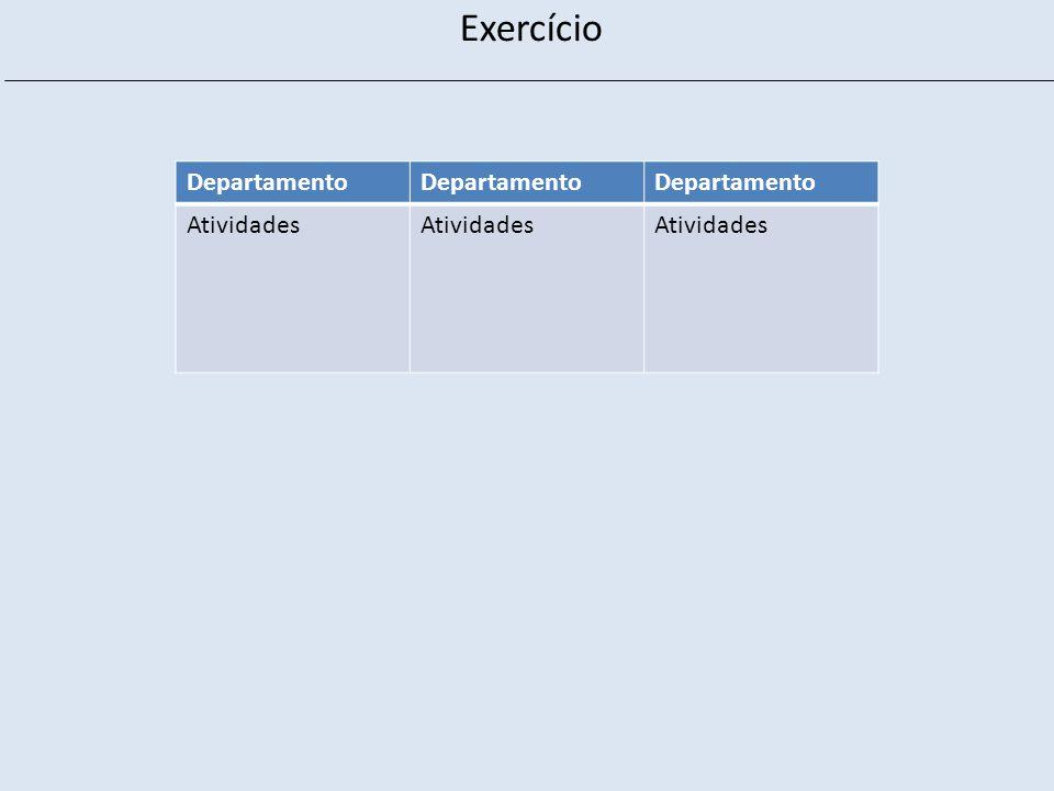 Exercício Departamento Atividades