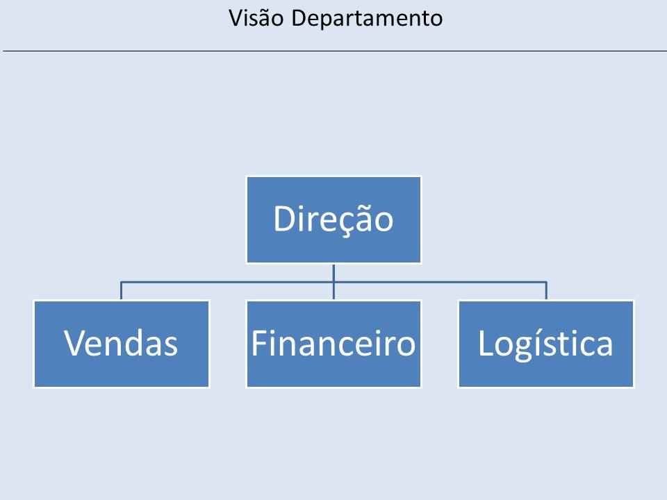 Direção VendasFinanceiroLogística Visão Departamento