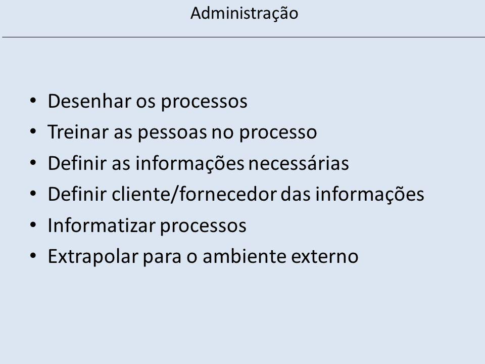 Desenhar os processos Treinar as pessoas no processo Definir as informações necessárias Definir cliente/fornecedor das informações Informatizar proces