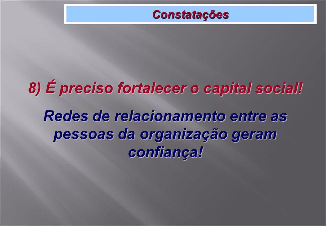 Constatações 8) É preciso fortalecer o capital social.