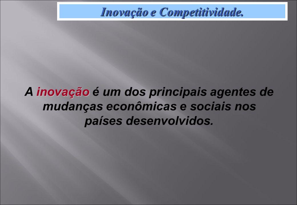Inovação e Competitividade.
